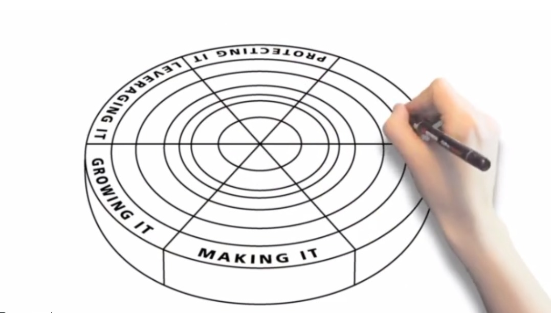 Financial Planning Explained video screenshot