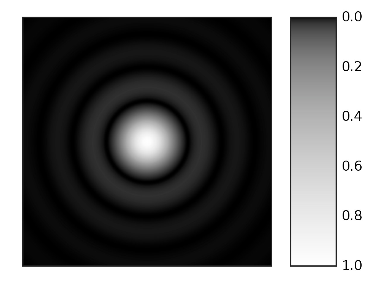 A computer-generated image of an Airy disk